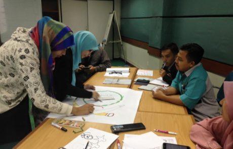 At International Islamic University Malaysia. 9